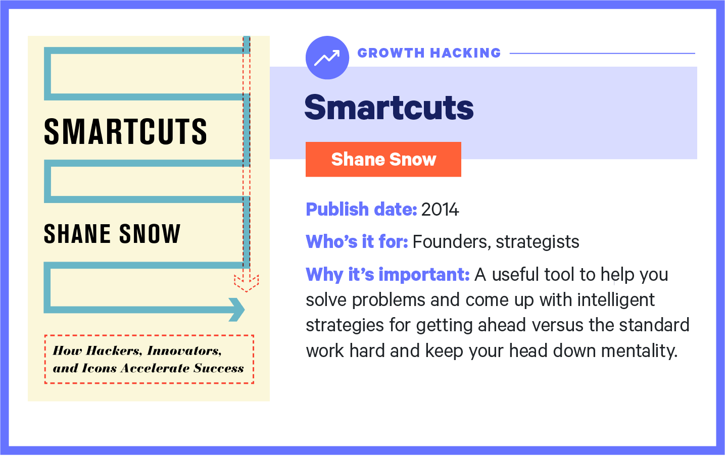 smartcuts book