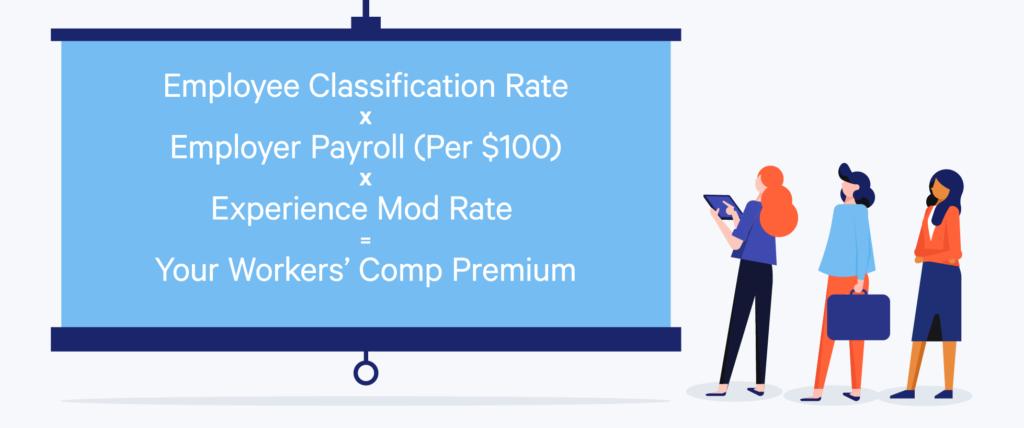 workers compensation premiums illustration